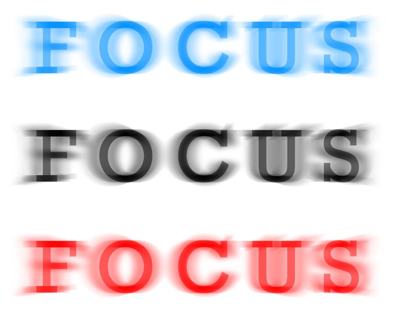 Protecting Your Focus At All Costs by Curtis Collins